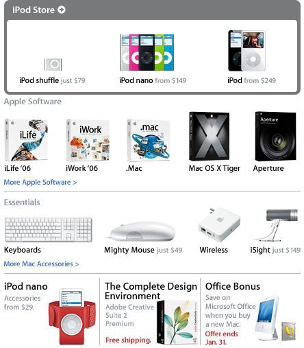 Apple Product Line
